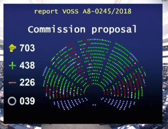 Bildschirmaufnahme Abstimmung EU-Parlament am 12.09.2018: http://www.europarl.europa.eu/ep-live/de/plenary/video?date=12-09-2018